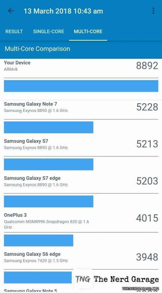 Samsung Galaxy S9 Plus Geekbench comparison dual core
