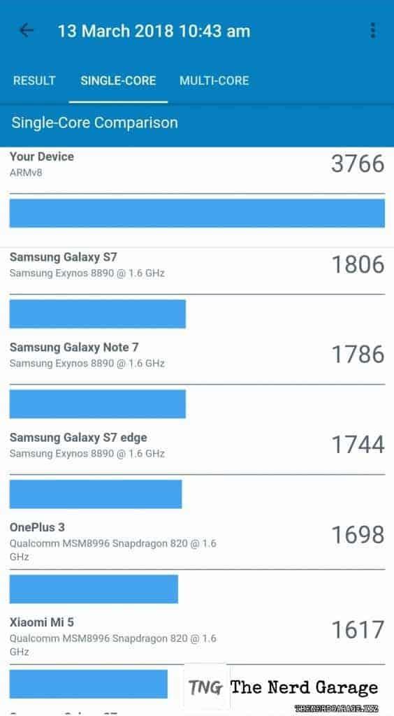 Samsung Galaxy S9 Plus Geekbench comparison single core